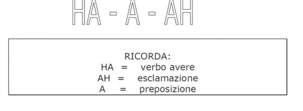 grammatica_uso_h-700x400