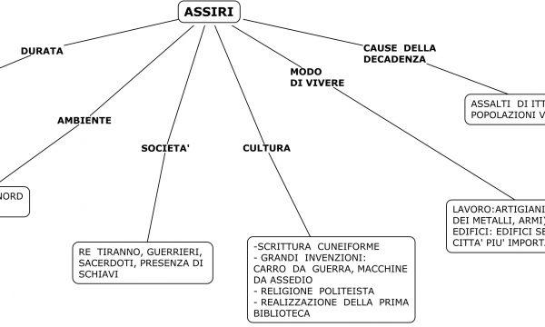 ASSIRI mappa