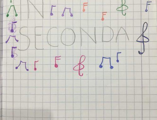 """Suoni e rumori """" classe 2′"""""""