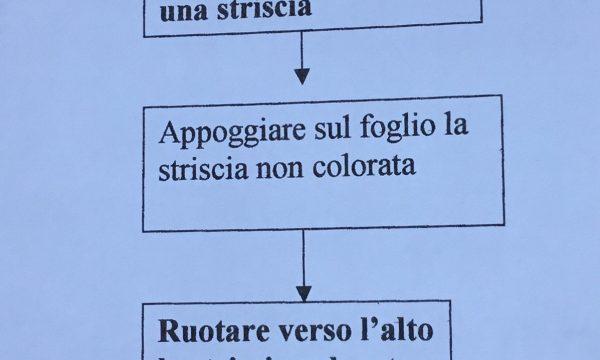 """Angoli """"Appunti di geometria """""""