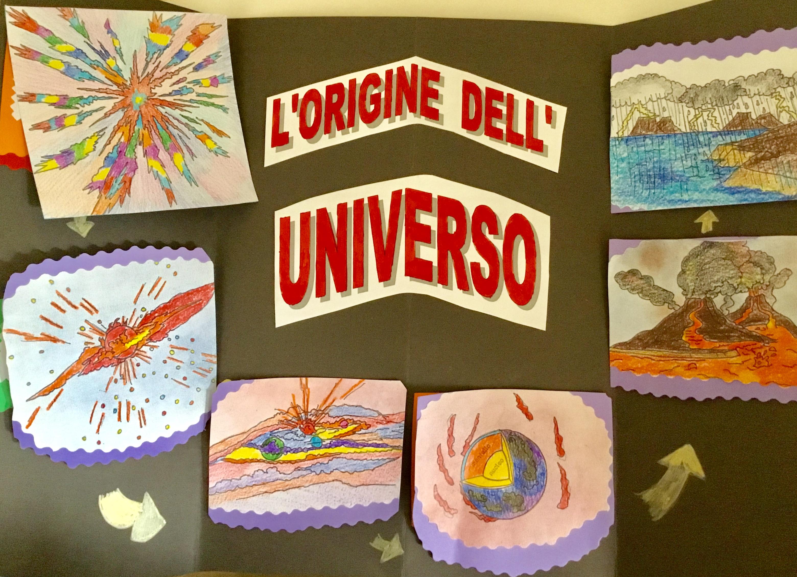 Lapbook Big Bang Blog Di Maestra Mile