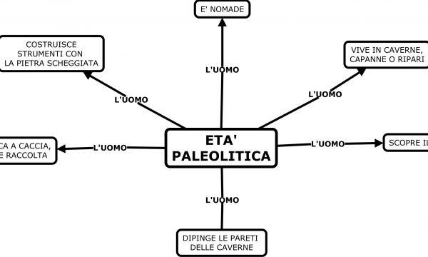 ETA' PALEOLITICA