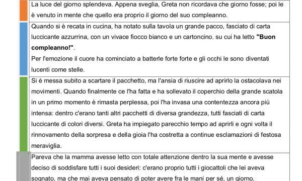 COMPITI ITALIANO 7